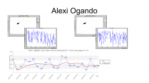Wavering velocity and a wandering release point spelled injury trouble for Alexi Ogando in 2013, when he made three trips to the DL. (Graph by Jeff Zimmerman)