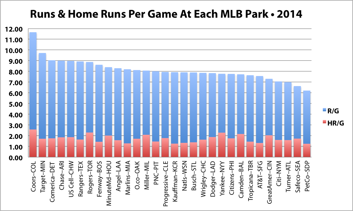 most home runs mlb